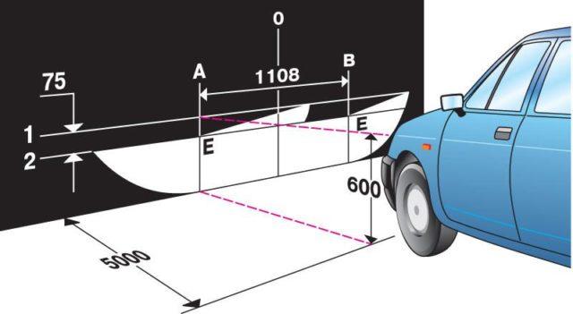 Отрегулировать фару на новых моделях автомобилей можно, не разбирая оптику, используя для этого пластмассовые головки регулировочных винтов