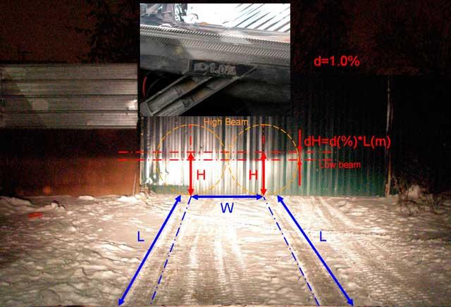 Чтобы правильно провести регулировку фар своими руками нужно подобрать площадку с ровным покрытием около забора, стены здания или гаража