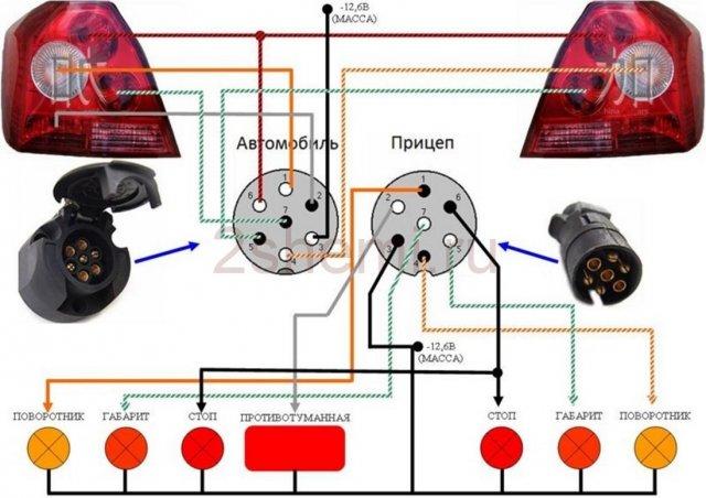 skhema podklyucheniya rozetki pricepa legkovogo avtomobilya 2 e1553414823223 - Электросхема прицепа легкового автомобиля 7 контактная